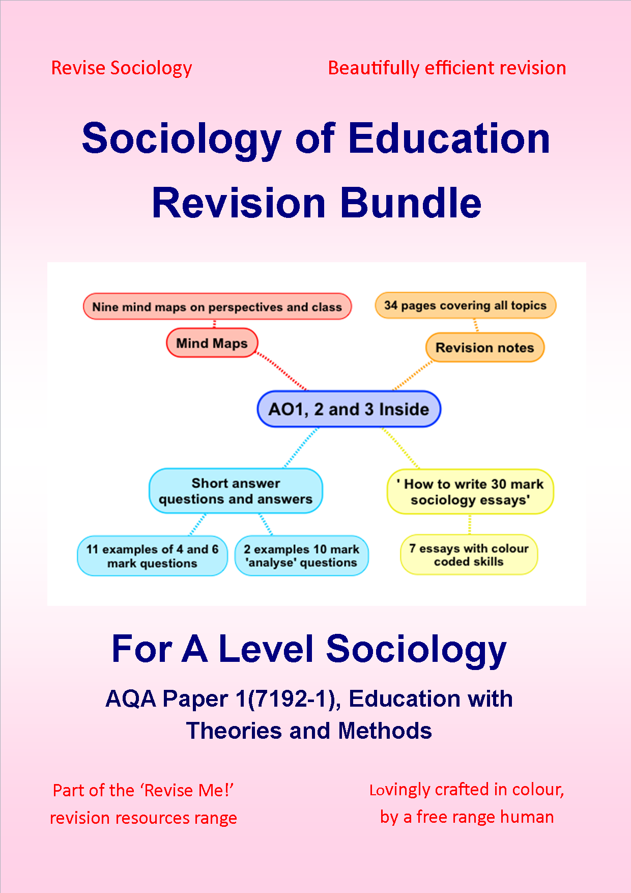 theory and methods a level sociology revision bundle pdf