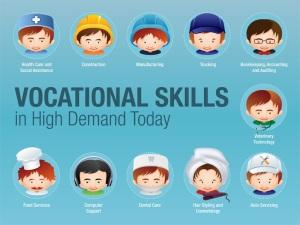 VocationalSkills