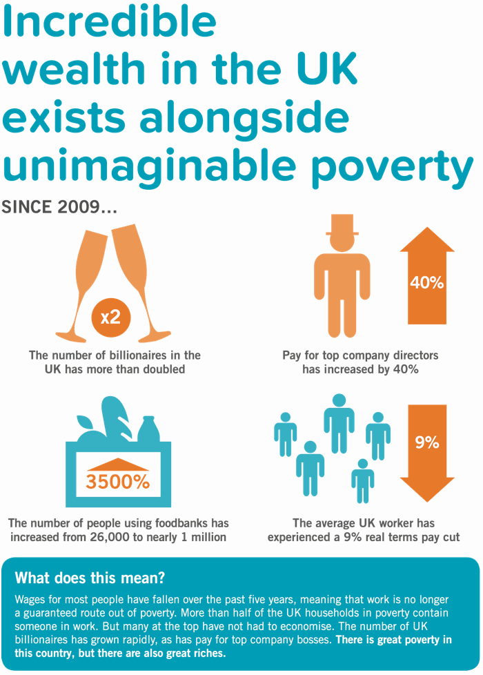 Infographic video income inequality