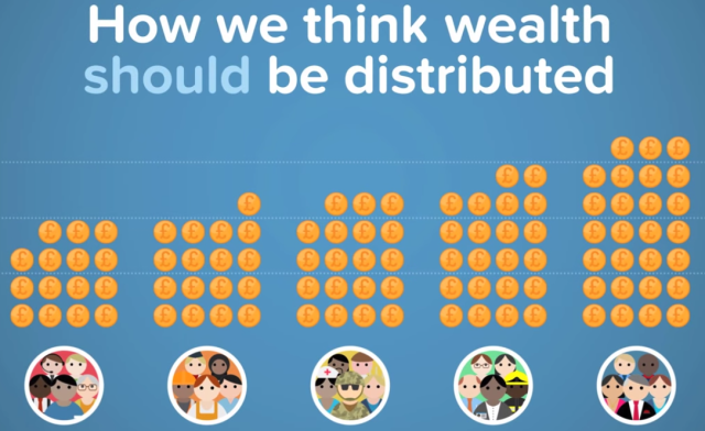 Wealth Inequality UK 2015.png