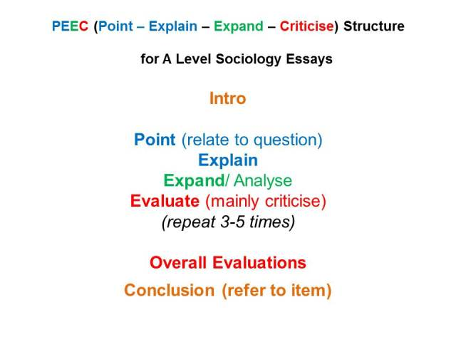 My First Day Of High School Essay The Sociology A Level Exam General Hints For Writing Essays Modest Proposal Essay also Wonder Of Science Essay A Level Sociology Essays  How To Write Them  Revisesociology The Yellow Wallpaper Essays