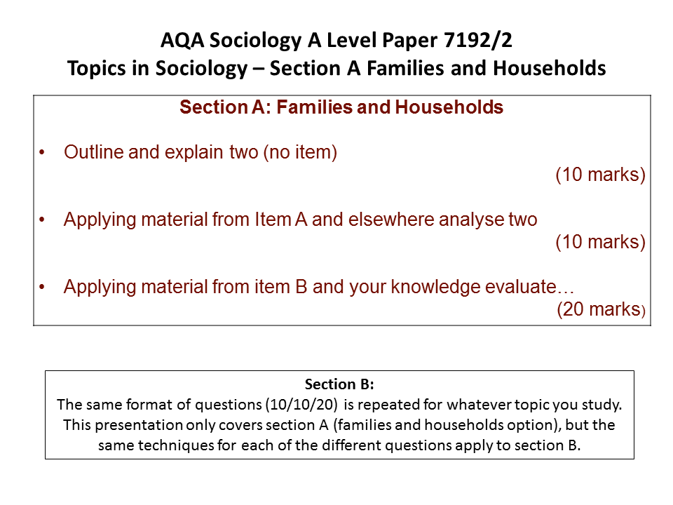 aqa a level sociology paper families and households section  aqa a level sociology paper 2 families and households section exam advice revisesociology