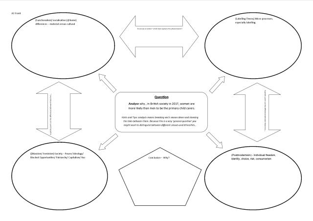 Analysis Grid Sociology.png
