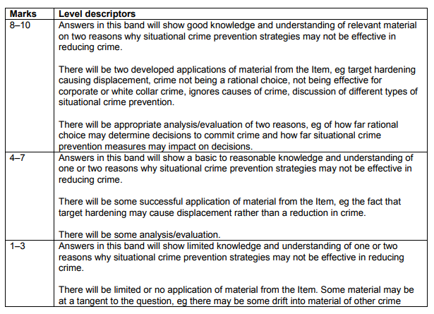 AQA sociology 10 mark question mark scheme.png