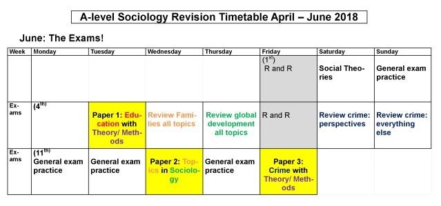 revision-planner-sociology