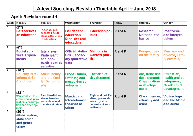 sociology revision timetable 2018